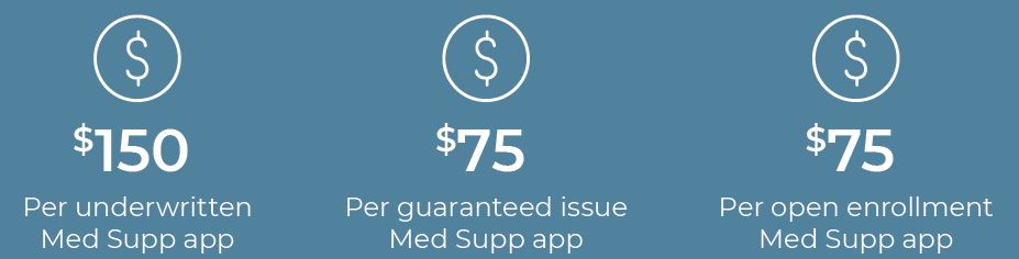 Medico Start Strong Incentive Program